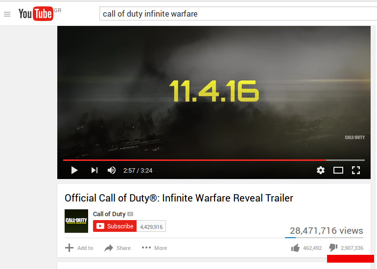 cod Infinite Warfare dislikes